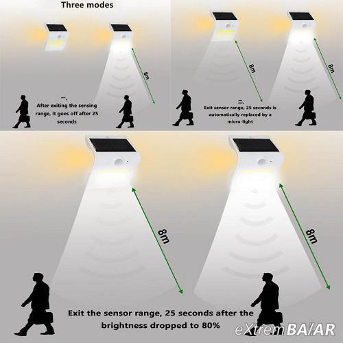Smart led Solar vízálló, mozgásérzékelős kültéri fali lámpa