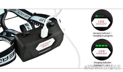 Nagy teljesítményű LED-es Fejlámpa -7 Led Headlight 10000 Lumen – fényszóró 9xCREE XM-L 6 üzemmódú