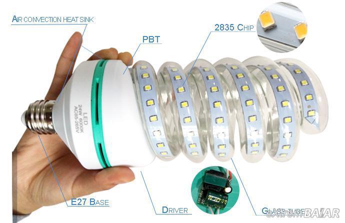 Efficient LED 9W AC86 ~ 265V SMD LED Energiatakarékos 6000k, Hideg fehér E27 spiral