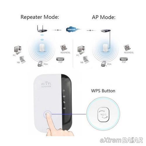 Wifi Router Wifi Repeater Wireless Network 300Mbps Wifi Ap Wps Encryption Wifi Range Extender 802.11-N Wifi Antenna