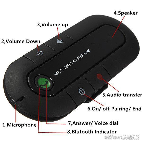 BLUETOOTH kihangosító szett, Bluetooth Hands Free Car Kit